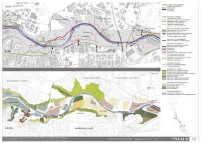 Estudi per a la recuperació paisatgística del riu Ripoll