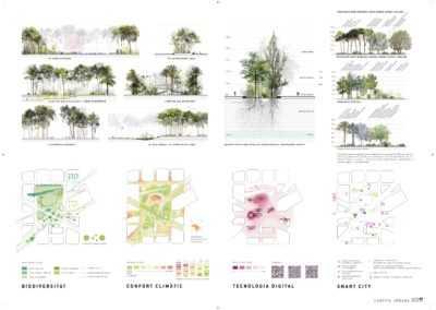 Canòpia urbana- Plaça de les Glòries
