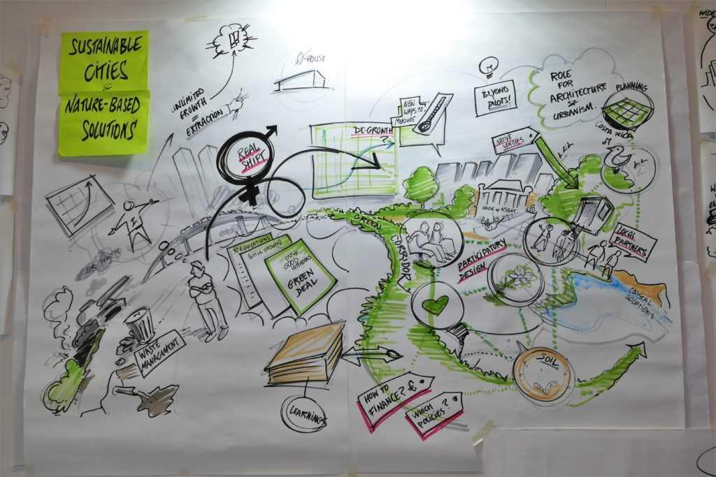 Relatoria visual del debat sobre ciutats sostenibles i solucions basades en la natura